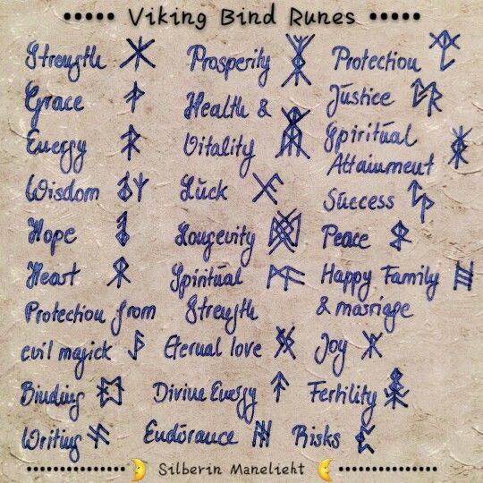 Hope you can read my handwriting  #Bindrunes are a combination of 2-5 runes…
