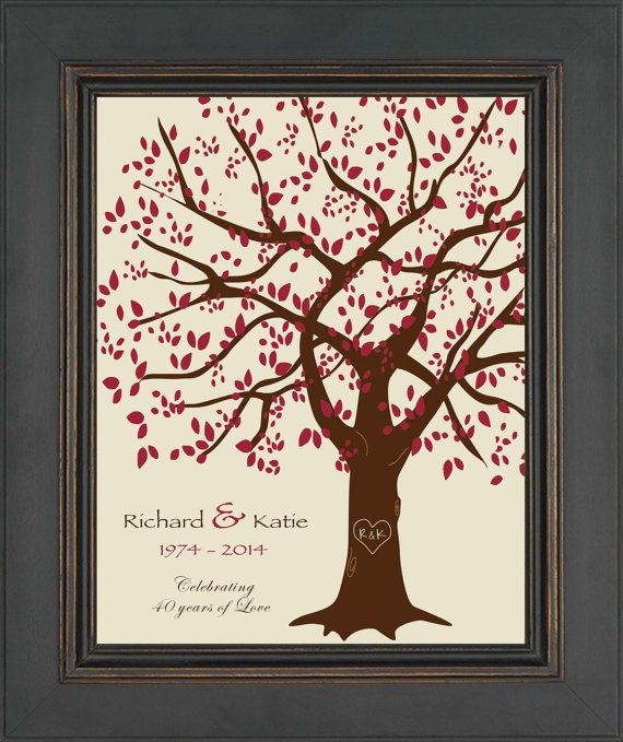 40th Anniversary Gift for Parents  40th Ruby by KreationsbyMarilyn, $15.00