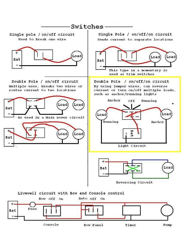 44 Awesome Bow And Stern Light Wiring Diagram Copper Fixture Light Bulb