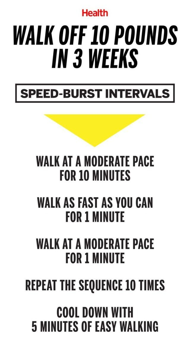 Walk Off 10 Pounds in 3 Weeks with this speed-burst interval walking plan | Health.com
