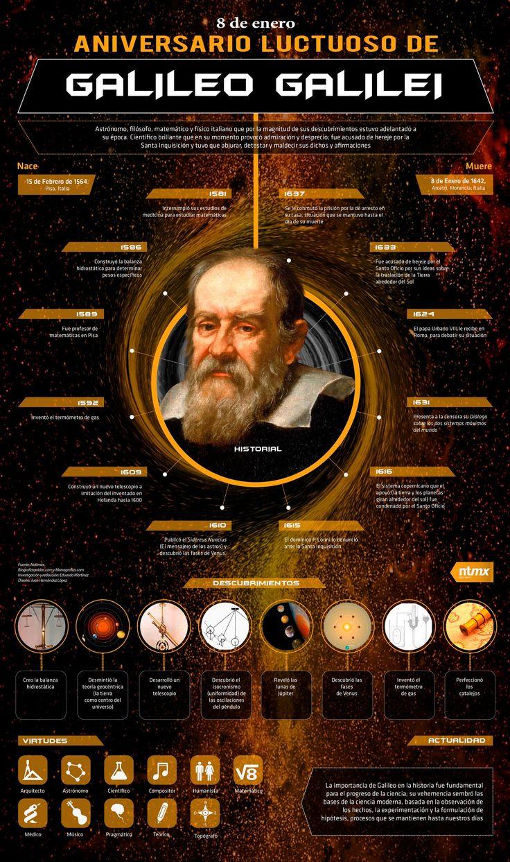 http://yfrog.com/b9gt1qj Hoy se conmemora el 371 aniversario luctuoso de Galileo Galilei, astrónomo, filósofo, matemático y físico italiano que por la magnitud de sus descubrimientos estuvo adelantado a su época. Te compartimos la infografía que nos presentan nuestros amigos de QUO.