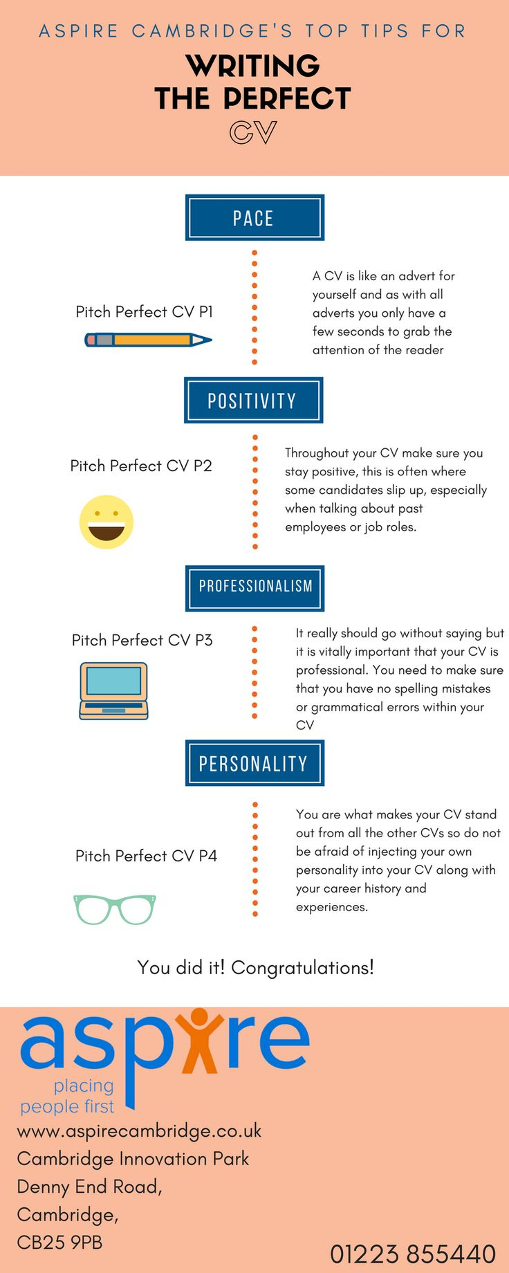 Writing the Perfect CV >> https://www.aspirecambridge.co.uk/blog/2017/06/writing-the-pitch-perfect-cv/
