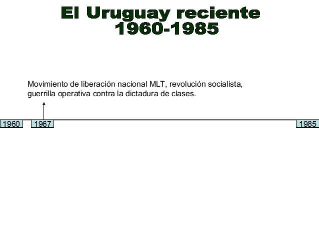 Movimiento de liberación nacional MLT, revolución socialista,       guerrilla operativa contra la dictadura de clases.1960...
