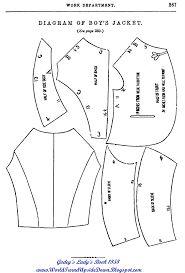 Výsledek obrázku pro zouave jacket pattern