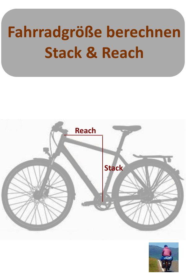 Pin auf ✿ Radblogs auf deutsch ✿