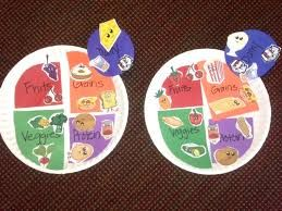nutrition crafts for kids - good idea to reinforce what we're learning about nutrition