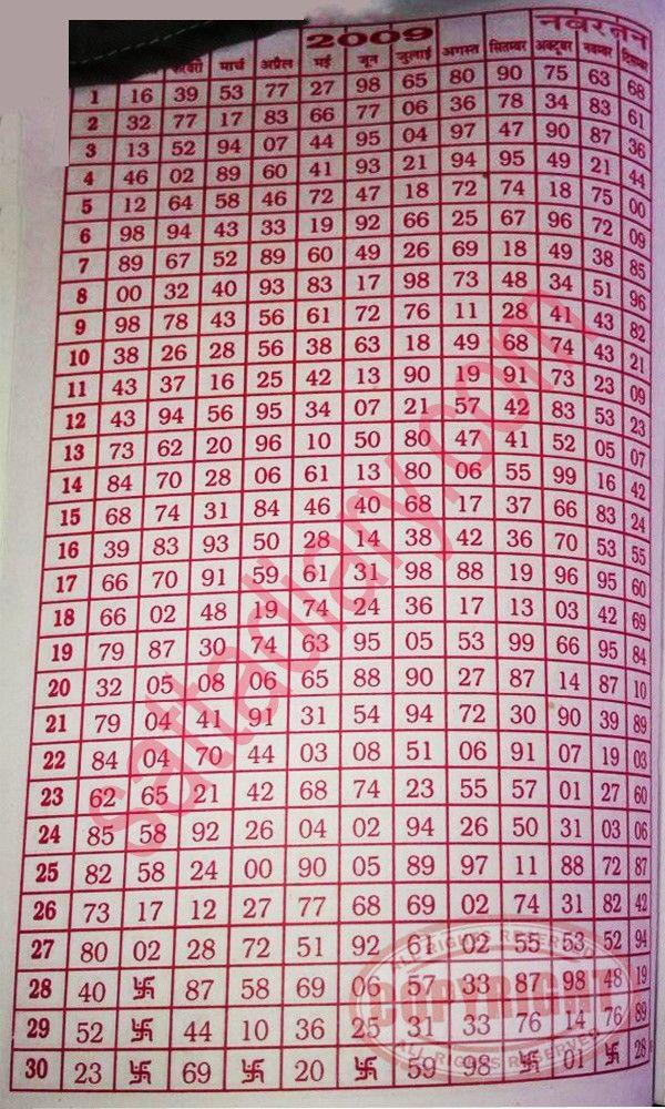 Gali Disawar Satta King Desawar 2019 Vegamatrix Feeding Chart 2019 In 2020 Record Chart Lottery Numbers Lottery Tips