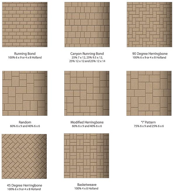 Belgard Paver Patterns Popular Pattern Styles Outdoor