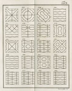 Chlandi Figures, Visualizations of vibration patterns from 1787 by Ernst Chladni: the technique consists of drawing a bow over a (circular, square, or rectangular) plate or membrane whose surface is lightly covered with sand. When stroked, a given plate will resonate at one of its natural frequencies. The sand bounces about on the plate until settling at nodal points (areas of zero movement) thereby producing intricate patterns.