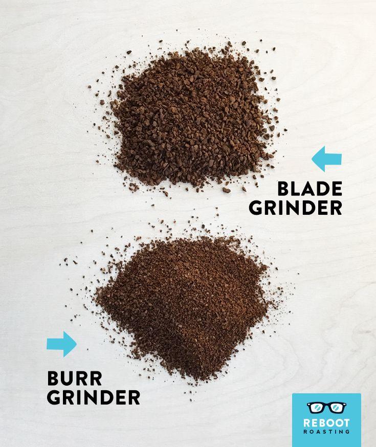 Blade Grinder vs. Burr Grinder - Buying a Coffee Grinder - Coffee Basics