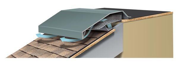 Hi Perf Ridge Vent Sloped Roof Meets Flat Roof Version Flat Roof Ridge Vent Roof