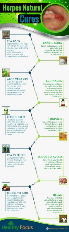 Propolis, Tea Tree Oil, and Lemon Balm are antivirals to keep virus at bay. Aloe vera gel, Chinese Rhubarb and domeboro powder help with healing.