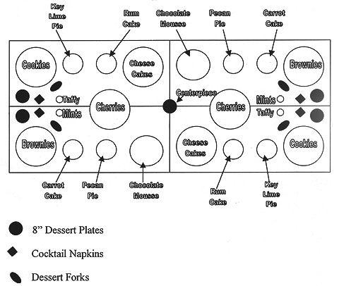 50 best dessert reception ideas images on pinterest