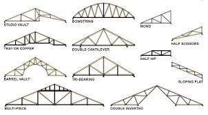 Best 25 roof truss design ideas on pinterest roof for Prefab gambrel roof trusses