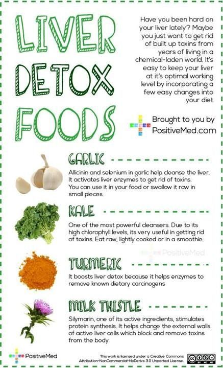 Liver Detox Foods #healthy #weightloss