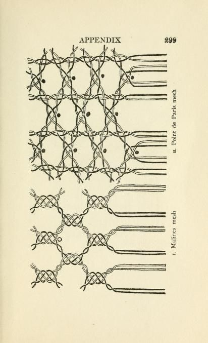 Malines and Pointe de Paris Meshes.  Bobbins of Belgium; a book of Belgian lace, lac...