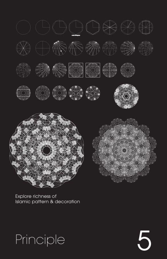 Islamic Diagram Pattern