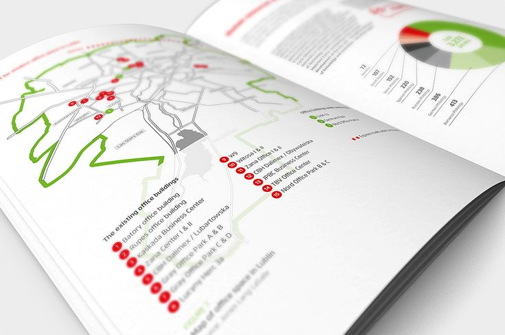 Business Report Design For The City Of Lublin