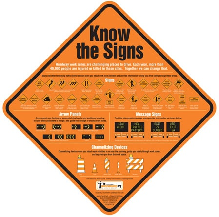 Know_the_signs_poster