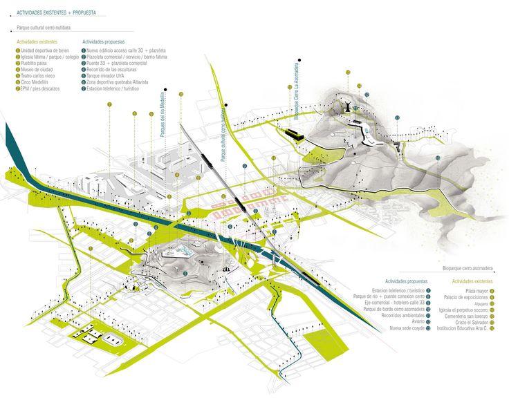 Célula Arquitectura, segundo y tercer lugar por plan maestro en cerros Nutibara y La Asomadera / Medellín,Esquema urbano: actividades existentes y propuestas. Image Cortesía de Célula Arquitectura