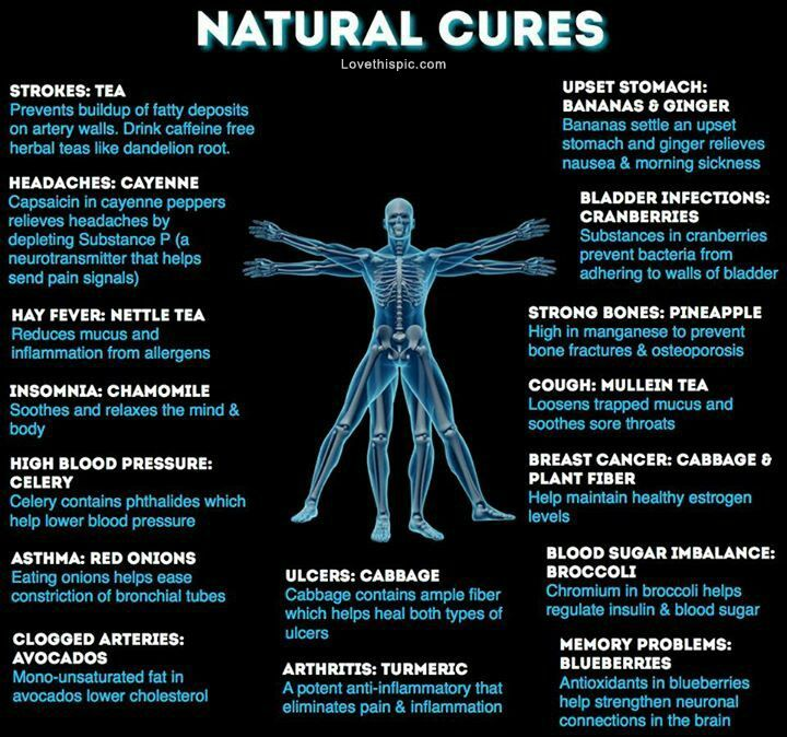 Natural cures and remedies natural remedy natural remedies cure cures natural cures body health