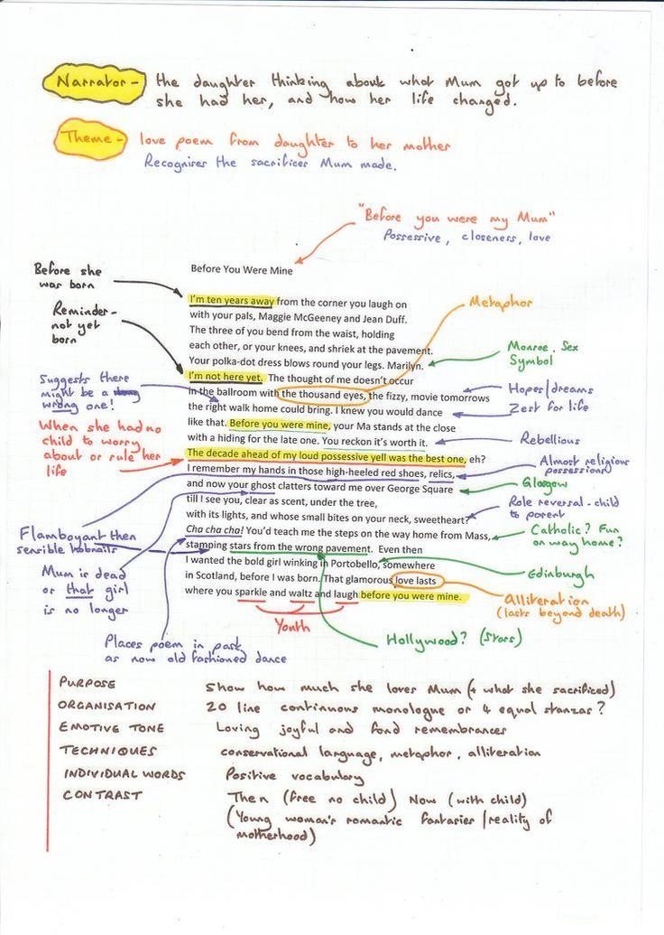Annotation to dissertation chemical english
