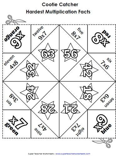 Multiplication Cootie Catchers (Fortune Tellers) - Orgami Project Makes Learning Math Facts Fun