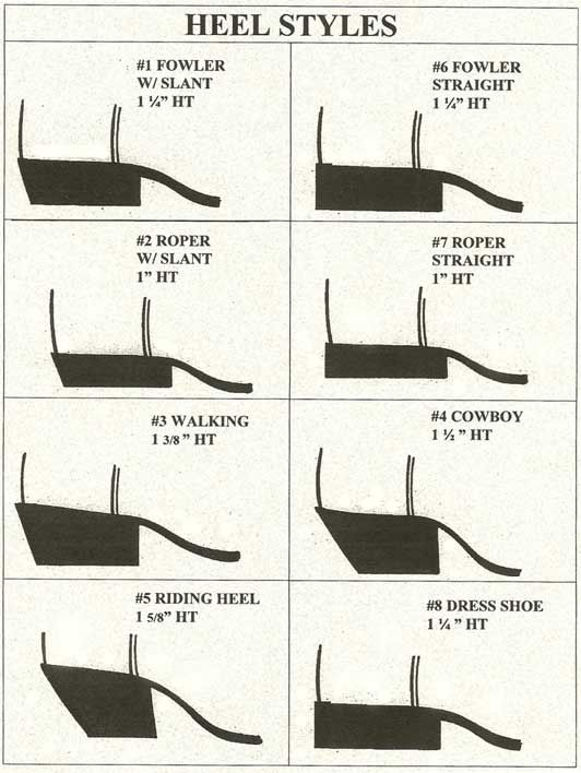 types of shoe heels   heel and toe styles for timsboots private label cowboy boots heel and ...