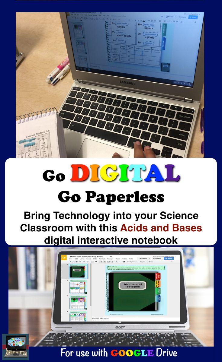Acids And Bases Digital Flip Book Technology Scissors