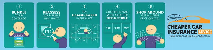 How to Choose Best Car Insurance Quotes?  How to Choose Best Car Insurance Quotes? appeared first right here at Cheaper Car Insurance Advice.  To find Cheaper Car Insurance visit us now at the above link  https://carinsuranceadvice.co.uk/wp-content/uploads/2017/11/choosing-the-best.jpg from Cheaper Car Insurance Advice https://carinsuranceadvice.co.uk/choose-best-car-insurance-quotes/ via IFTTT