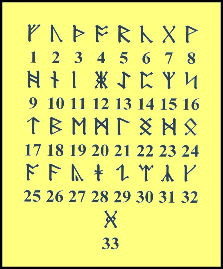 Runic Letters To Numbers Runes Pinterest Runes Tattoo And Vikings