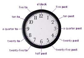 Telling the time in English.  For example: It is five past ten.  It is a quarter to five.