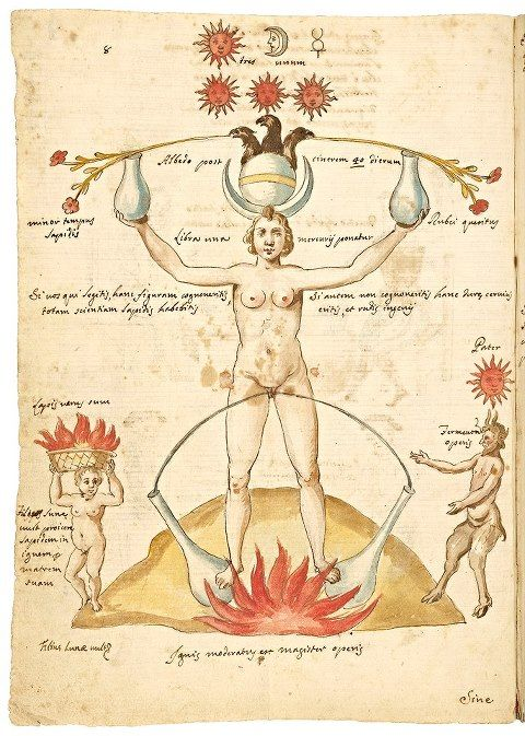 Alchemy:  Chemical purification through sunlight and moonlight, 1606. From Claudio de Dominico Celentano di Valle Nove, Book of Alchemical Formulas (Naples, 1606) The Getty Research Institute. An #Alchemy artwork.