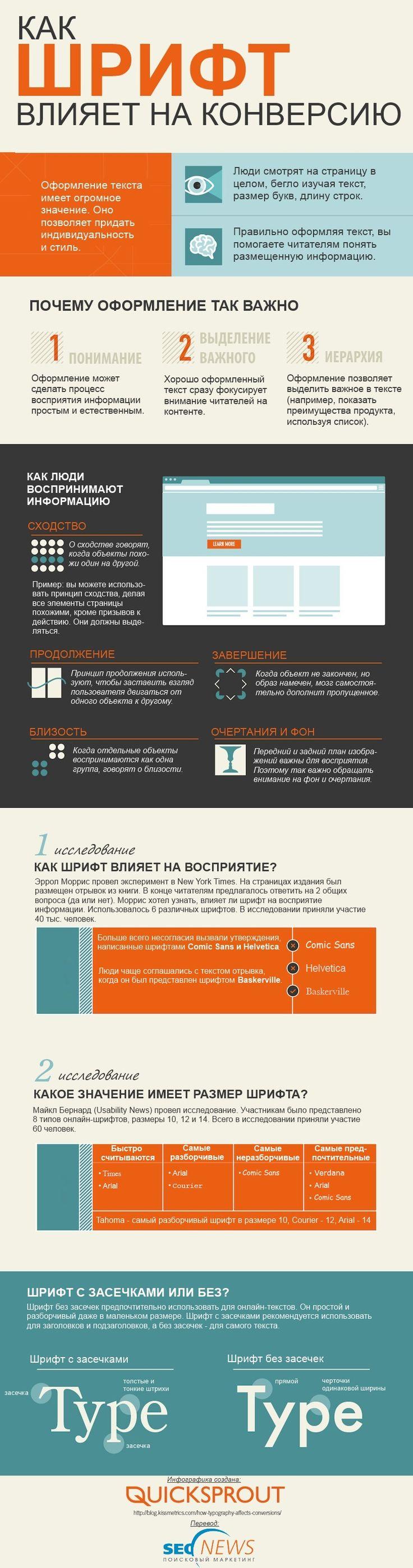 Как шрифт влияет на конверсию