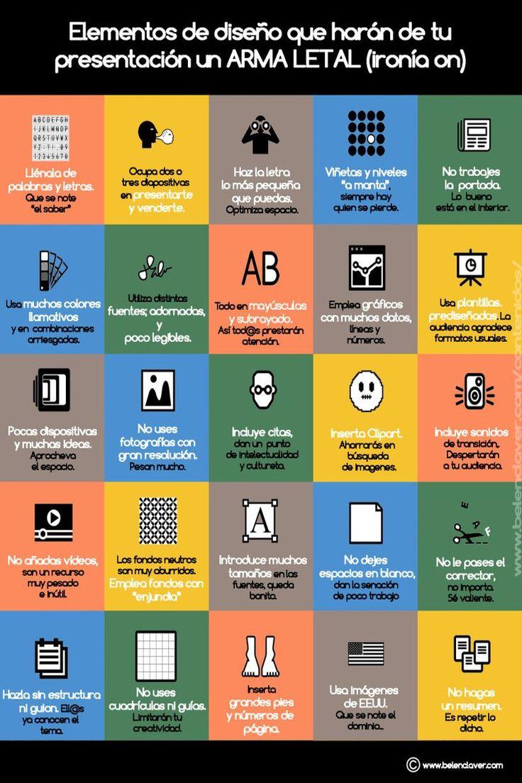 Una lista compuesta por los 25 errores que se deben evitar al diseñar una presentación, a menos que se desee perder tiempo y trabajo.