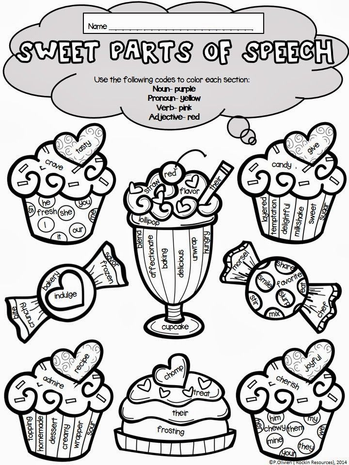 Sweet Parts of Speech great for Valentine's Day or any day you are craving sweets!  :)  Center cards included for sorting nouns, pronouns, adjectives, and verbs!