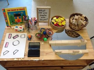 Wonders in Kindergarten: Shape Shadows: Exploring 2D and 3D Shapes Using the Overhead Projector