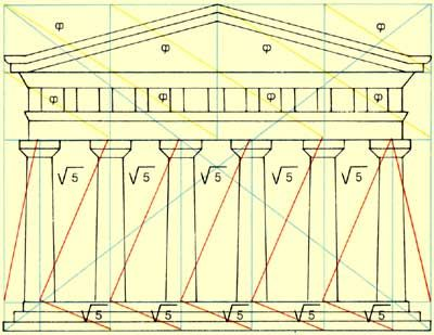 Golden Section Architecture 168 best golden ratio images on pinterest | sacred geometry