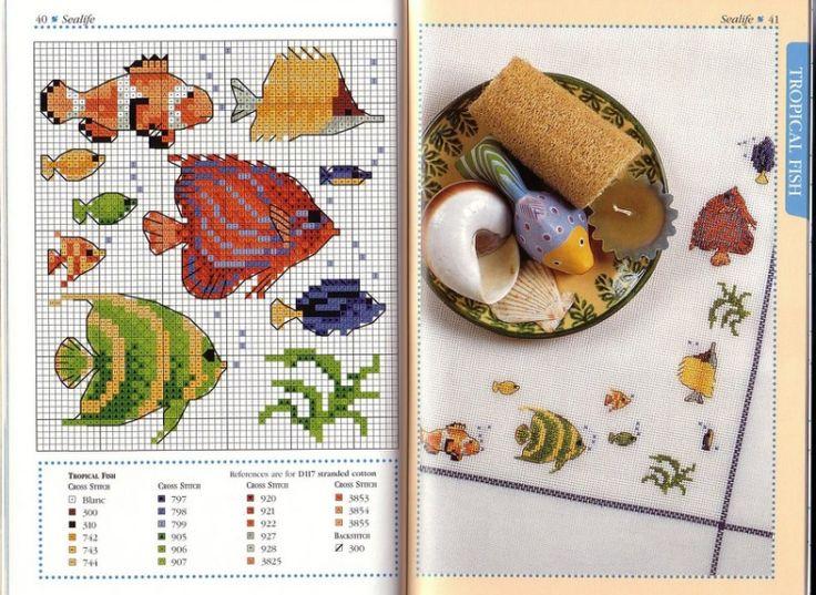 Cross stitch fish chart