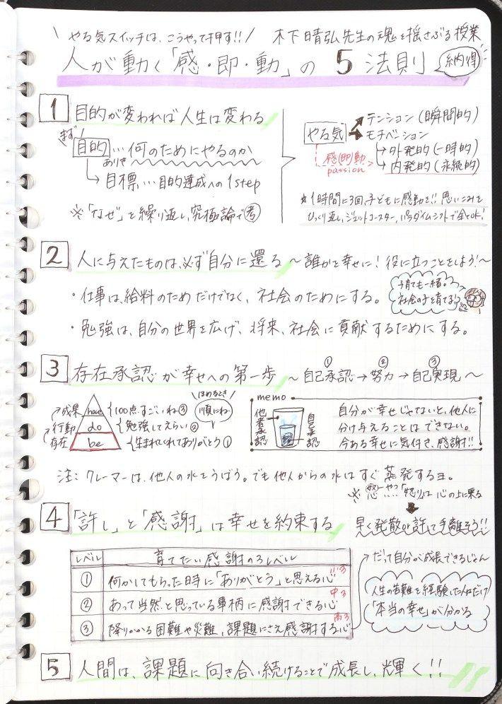 やる気スイッチの押し方☆木下晴弘さんの講演会で学んだこと - conote