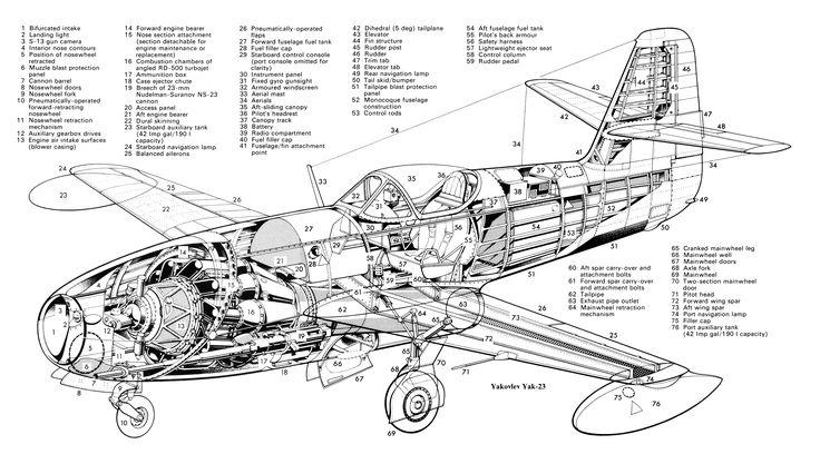 Aviones Caza y de Ataque: Yako...