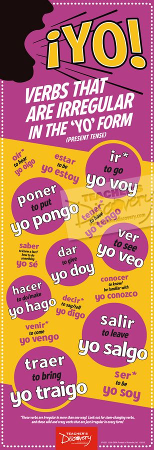 Point out those tricky verbs that are irregular in the  yo  form with this poster, so they don't sneak up on students! 13 x 38 inches. Laminated to last forever.
