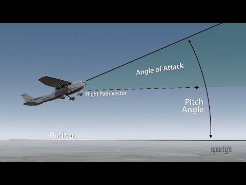 Angle of Attack – aviationENGLISHclub