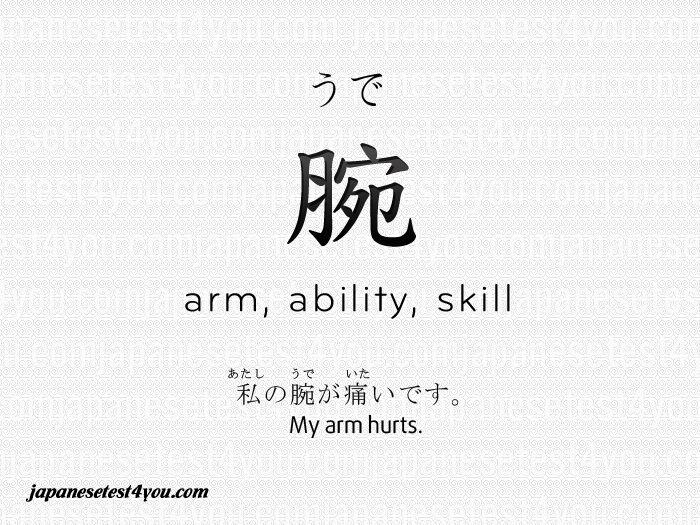 jlpt n5 kanji practice pdf
