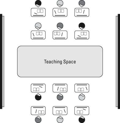 The runway-model seating chart If you pace back and forth while speaking, consider using the runway-model seating chart, shown in Figure 2, which can put your pacing to good use and keep you from wandering aimlessly. It narrows the space in which the teacher can easily maneuver, but it's extremely effective in rooms that have blackboards on opposite ends of the room.