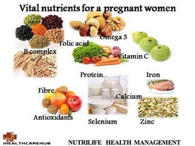 The Best Diet for Nursing Mothers