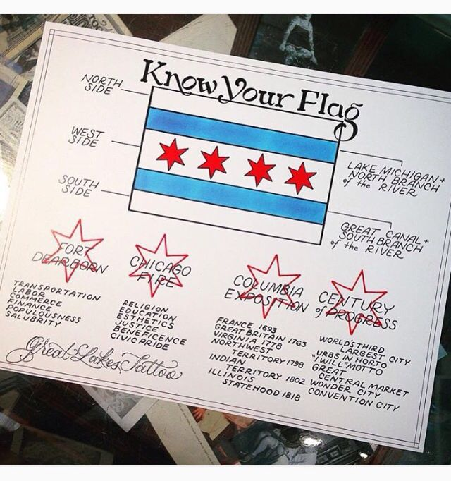 Know Your Flag   Great Lakes Tattoo