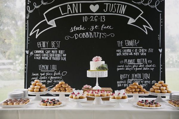How To Add Pizzazz to Your Wedding Sweet Table