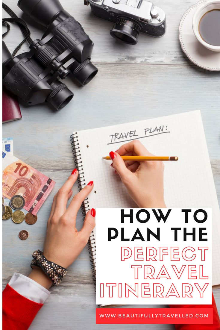 How to plan your own Travel Itinerary : A Step by Step Guide | A Life Beautifully Travelled