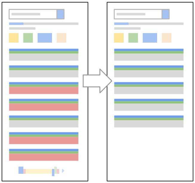 La lutte anti-spam de Google va modifier le nombre de résultats dans les SERP.